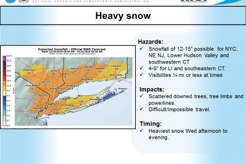 NWS-Tuesday-morning-snow-update-take-two.jpg