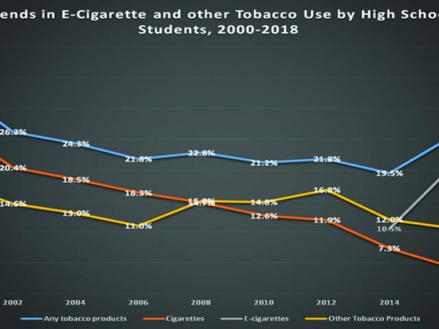 State moves to raise minimum tobacco age to 21   Hudson