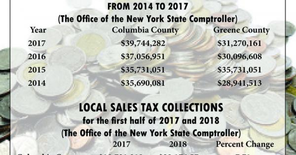 Sales tax for first half of 2018 show strong growth in Twin