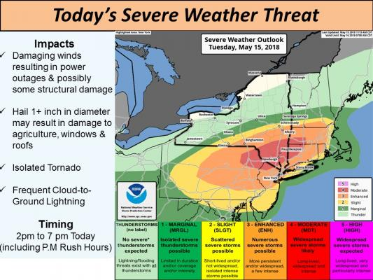 Tornado watch, severe weather threat for Twin Counties leaves ... on