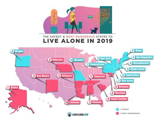 Report: NY second-safest state for singles | Hudson Valley 360