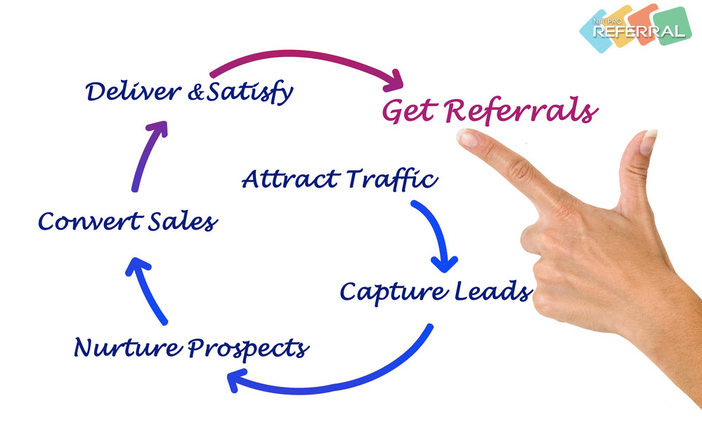 referral-lead