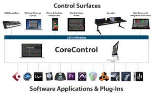V-Control Pro Bundle - NEYRINCK