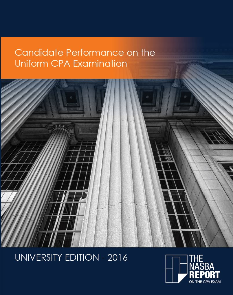 2016 Candidate Performance - University Edition