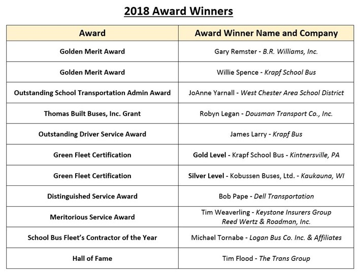 2018 Award Winners JPEG