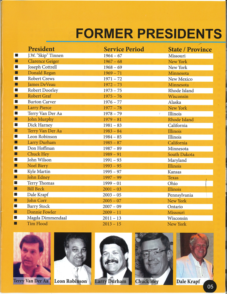 Past Presidents 1964 2015