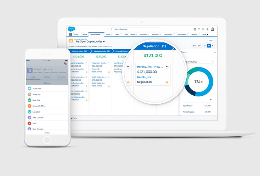 salesforce crm dashboard nubik