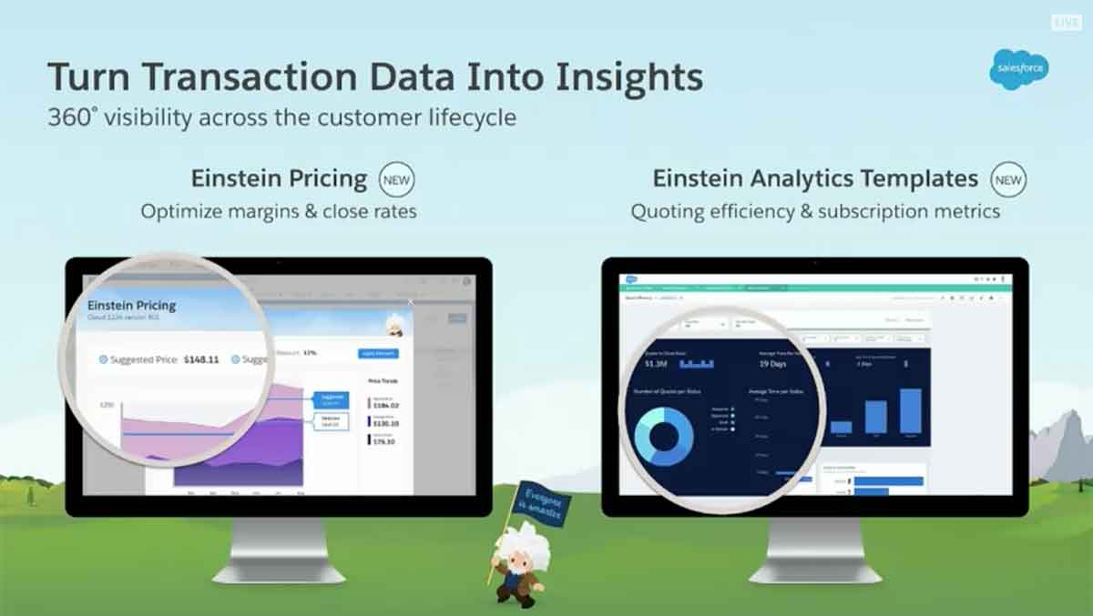 Turn transaction Data Into Insights