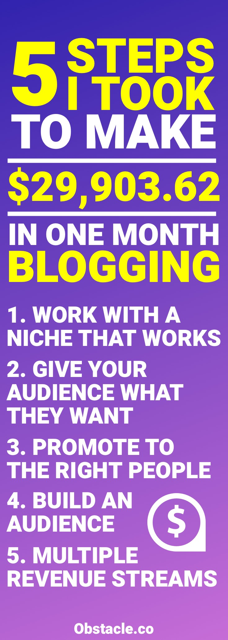 The 5 Steps I Took to Make $29,903.62 in a Month with Blogging