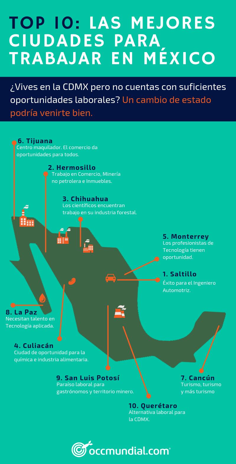 c4fadaa6aa84 Destaca que la mayoría de ciudades se localizan en la región norte del país.