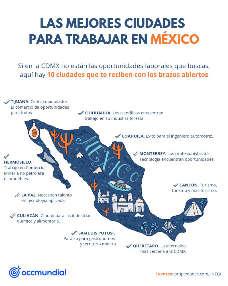 Top 10: Las mejores ciudades para trabajar en México
