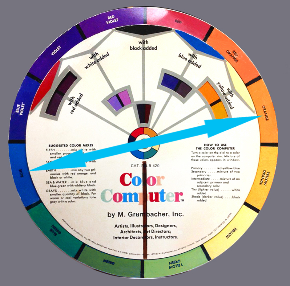 Color wheel with complimentary colors