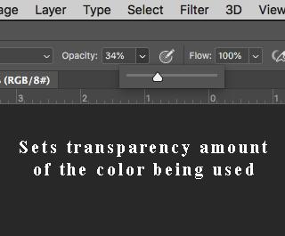 Photoshop opacity setting tool.