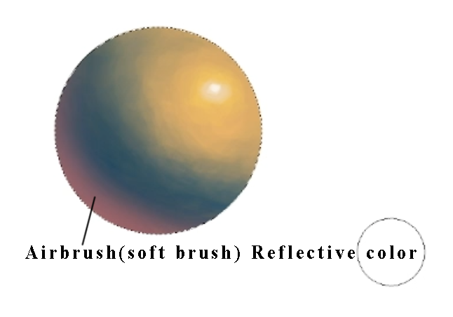 painted ball using adobe photoshop tools