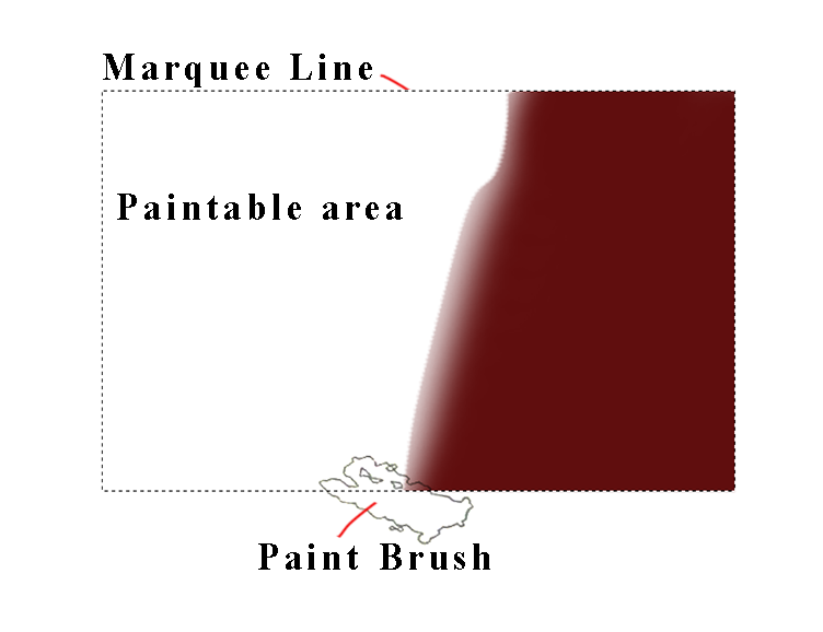 Square paintable area using photoshop