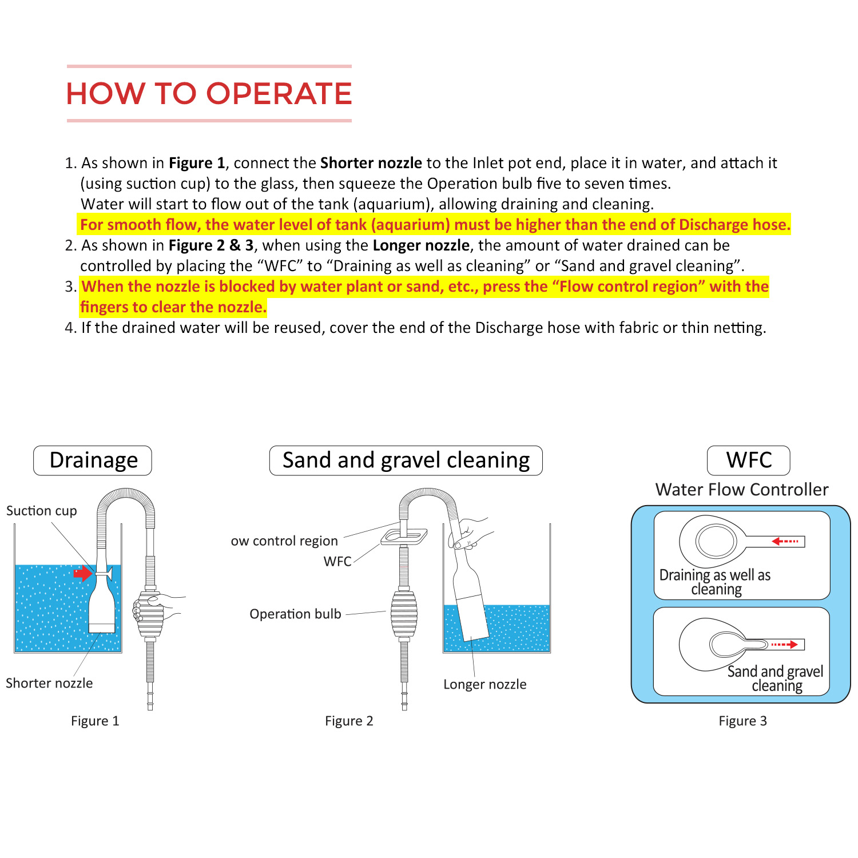 TERAPUMP - TRFTCLN Original Siphon Vacuum Aquarium Gravel & Sand Cleaner (Long Nozzle) / Pump (Short Nozzle) with Water Flow Controller - BPA Free