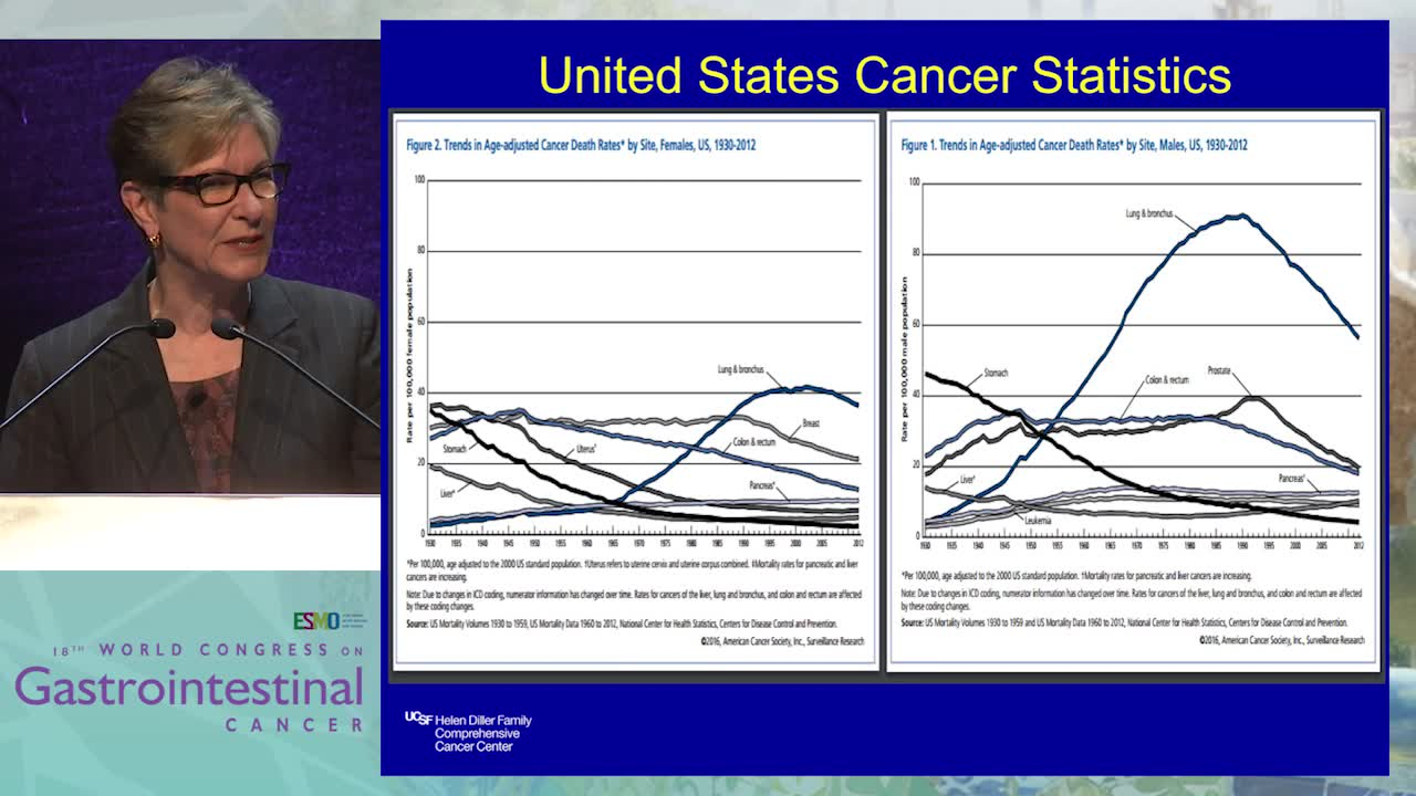 New agents/strategies on the horizon in pancreatic cancer