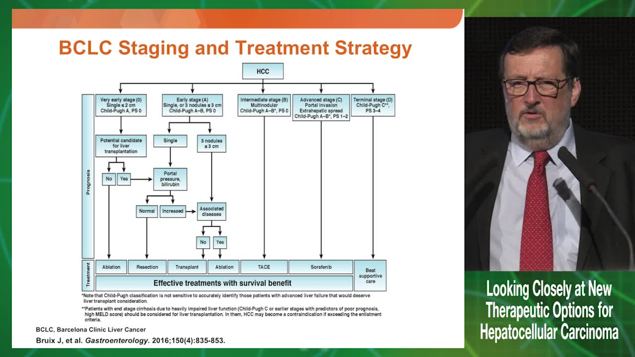 New treatment approaches for advanced, unresectable HCC