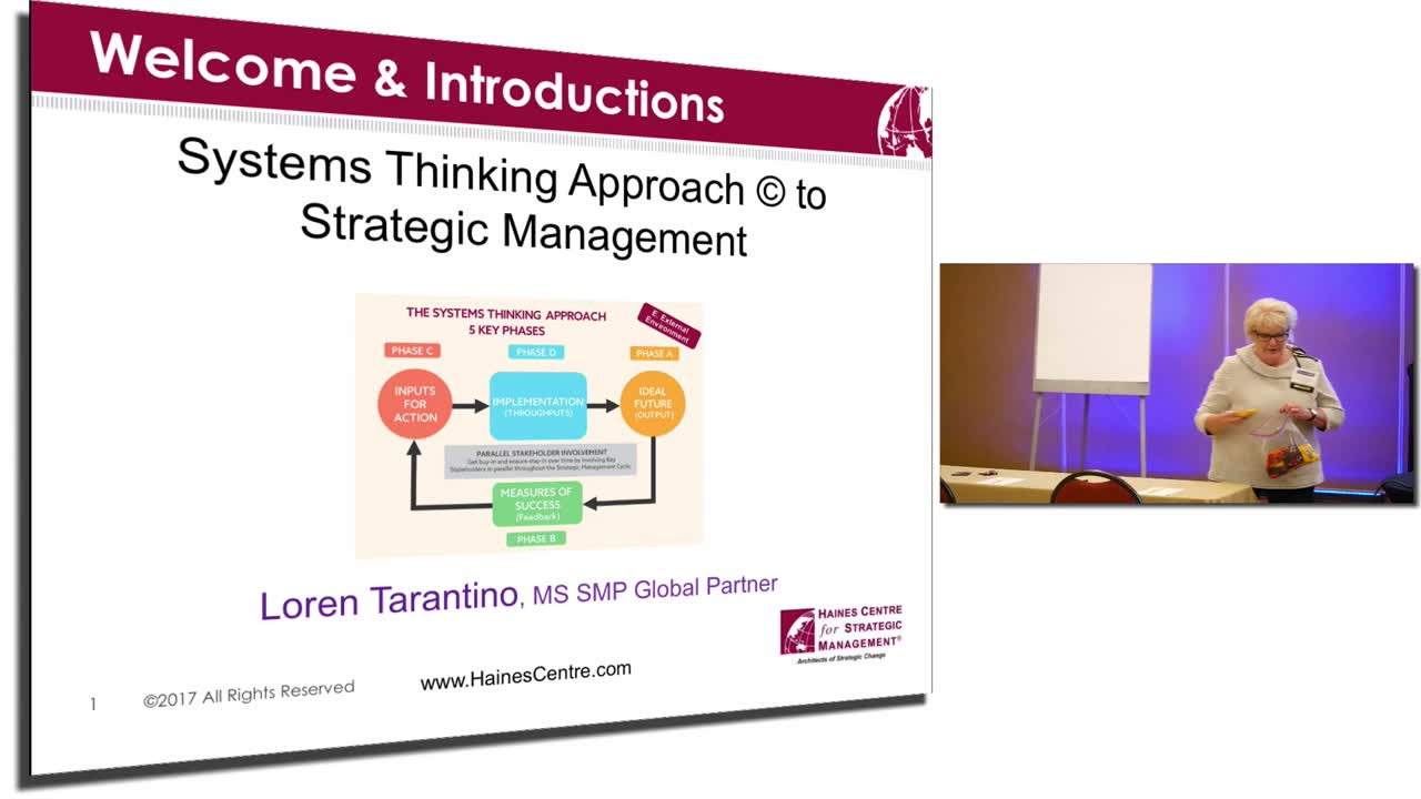 Systems Thinking Approach to Strategic Management