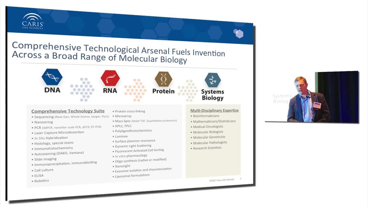 Caris Molecular Intelligence® Evidence-Guided Molecular Analysis Services