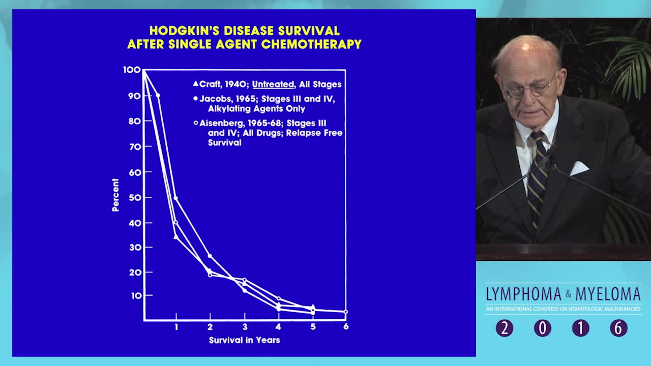Hodgkin disease: The past, the present, and the future