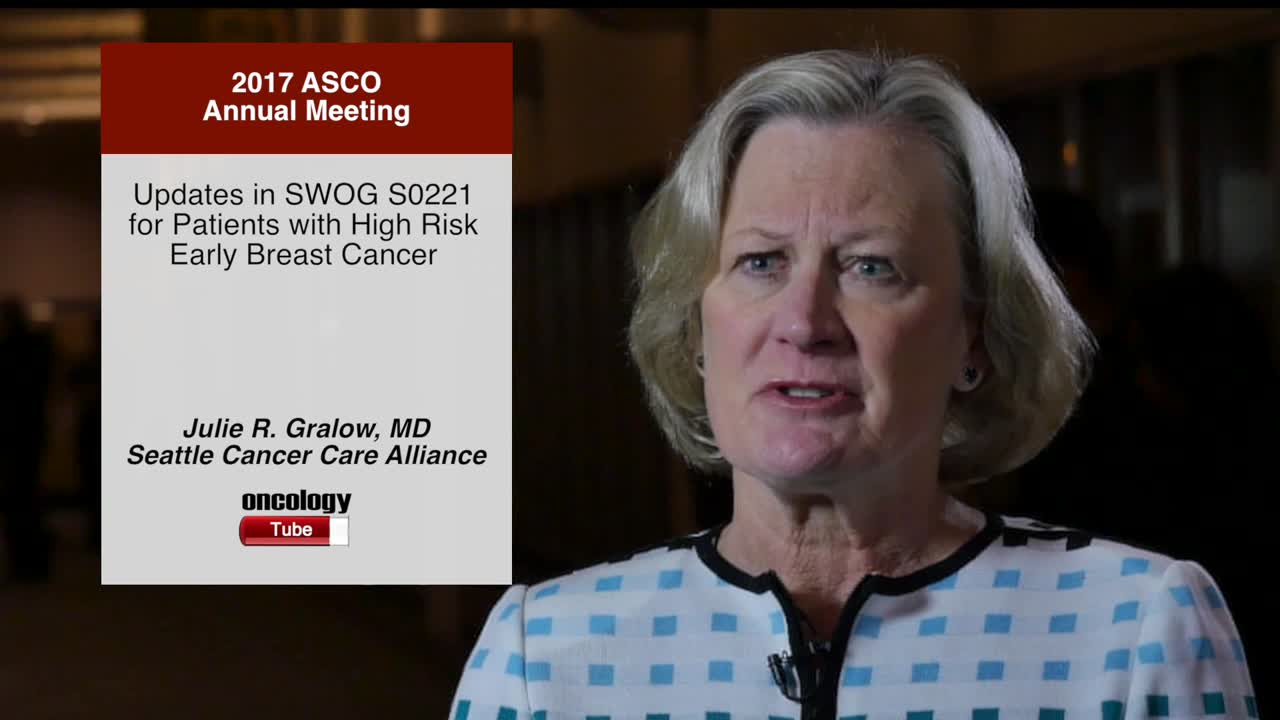 Updates in SWOG S0221 for Patients with High Risk Early Breast Cancer