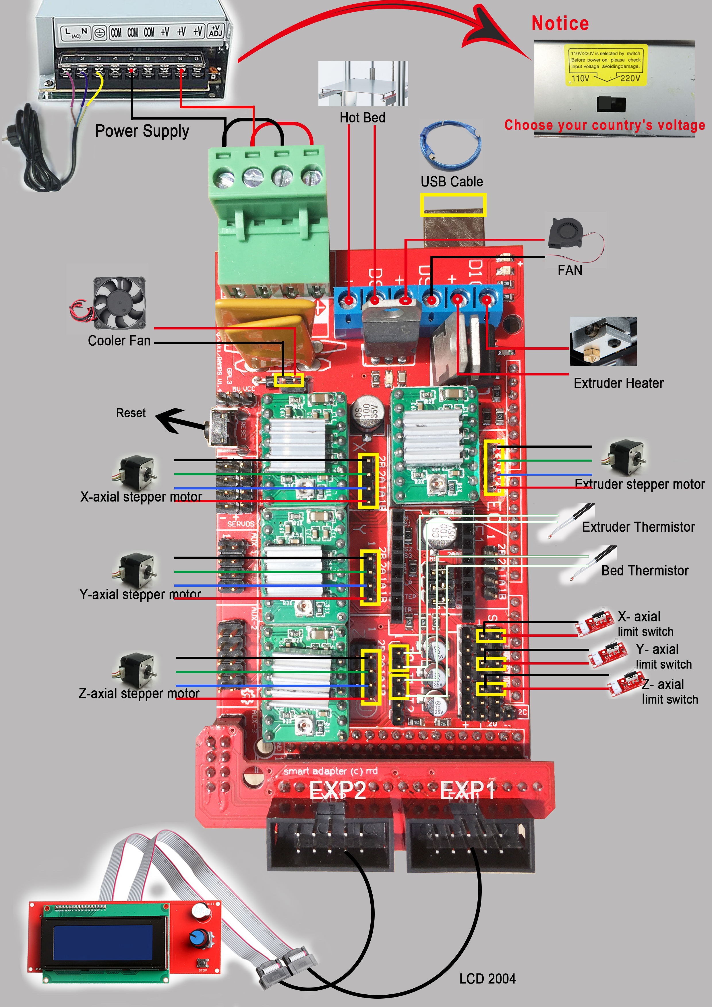 Flyingbear P902 3D Printer Wiring Diagram