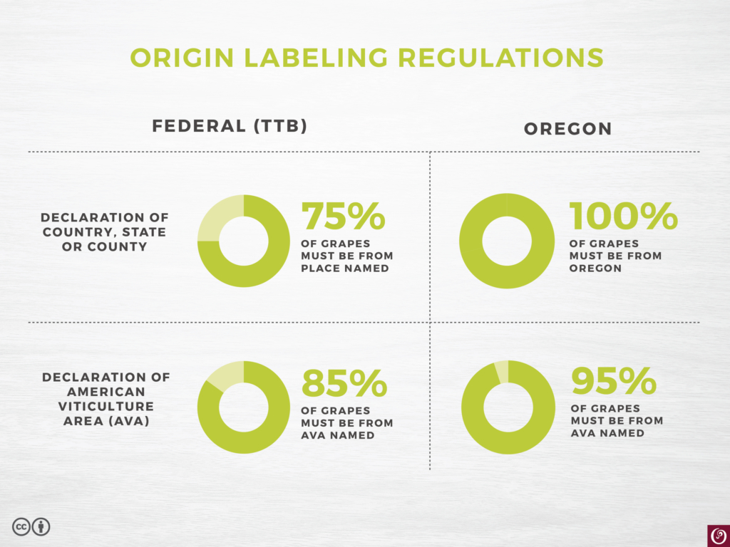 oregon-wine-origin-labeling-table-110116
