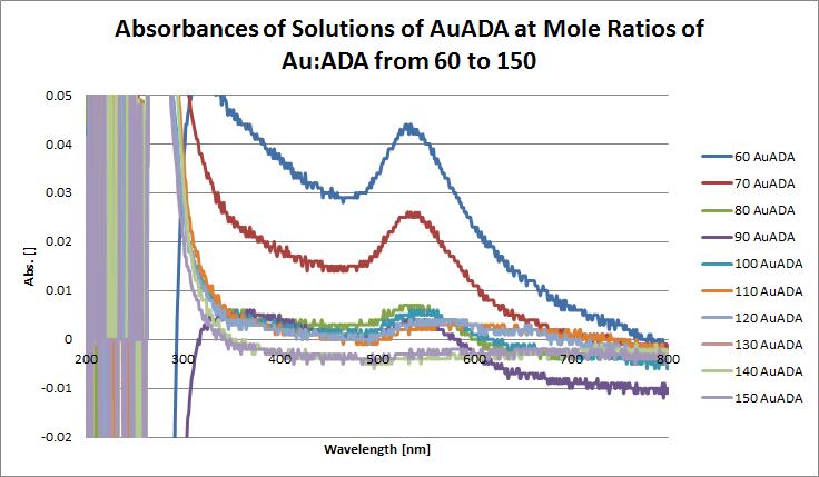 AuADA 11272012.png