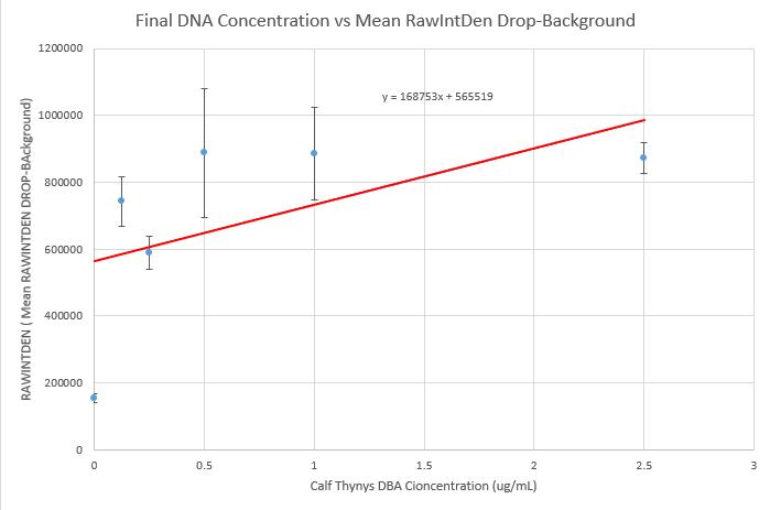 Calibation curve.PNG