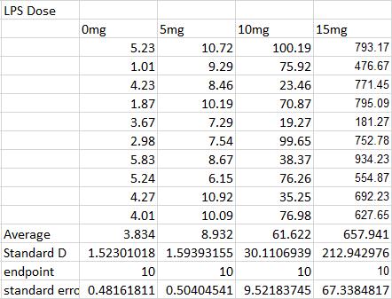 File:Descriptive statistics.PNG