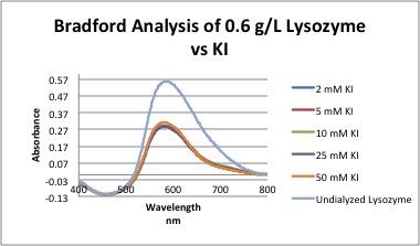 File:Bradford Lys vs KI.jpg