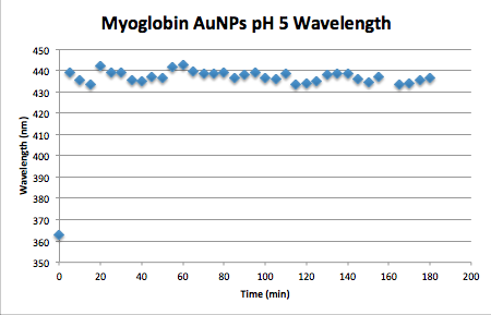 WavelengthflouresceneCH092016AU.png