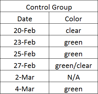 Control color.png