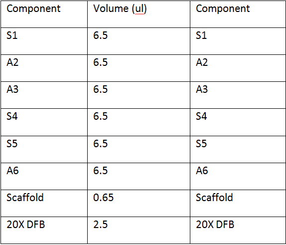 File:Design table3.png