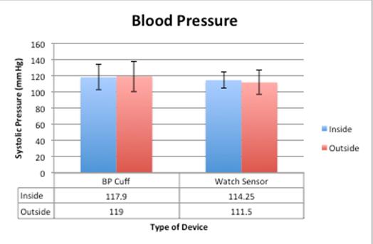 Blood Pressure8.png