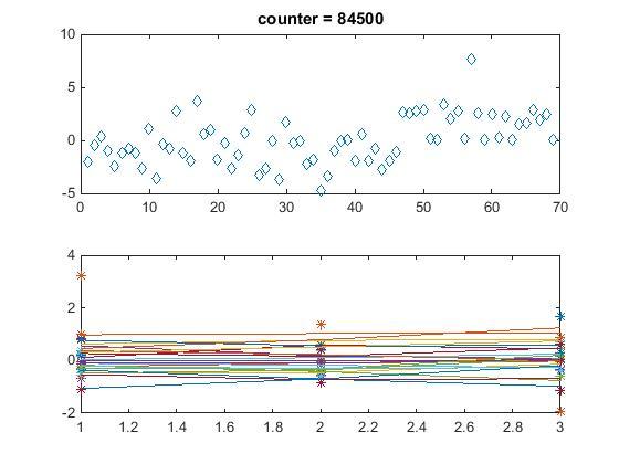 File:22-genes 47-edges Dahlquist-data Sigmoidal estimation fixb-1 fixP-0 no-graph optimization diagnostic.jpg