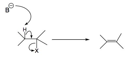 File:General E2 Mechanism.png