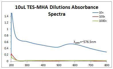 2013 0717 10uL TES-MHA.PNG