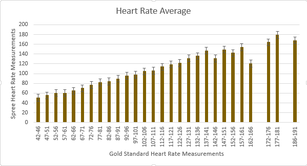 Image:Heart Rate Average 19.PNG