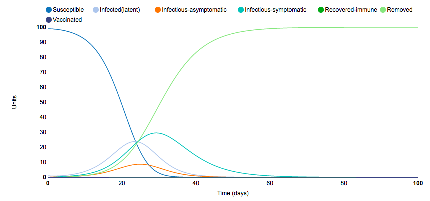 Graph 1 bioinformative.png