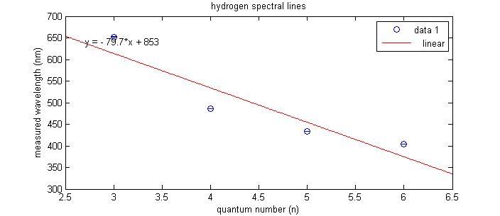 File:Hydrogen.jpg