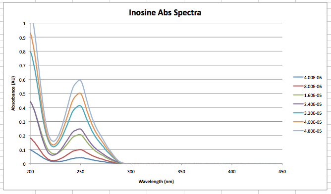 File:Insine ABS redo.png