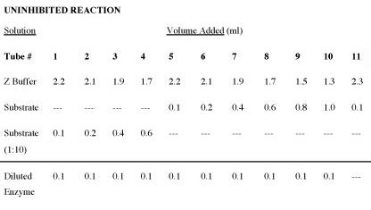 File:Uninhibited reaction 2010.jpg