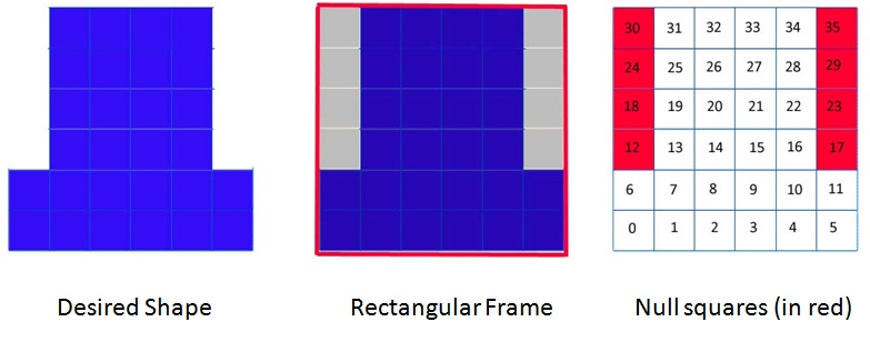 Input process.jpg