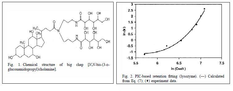 Nagrath Modeling of adsorption Fig.jpg