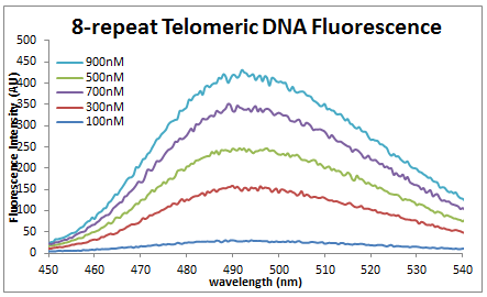 File:2013 0725 8DNA.PNG