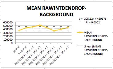 File:Calibration curve.png