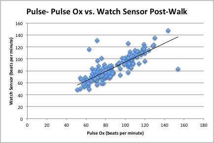 File:Pulse Pear2.jpg