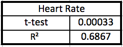 Image:Heart Rate Stats2.jpg